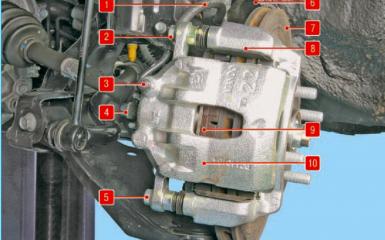 Тормозная система Hyundai Solaris (RB), 2010 - 2017 г.в.