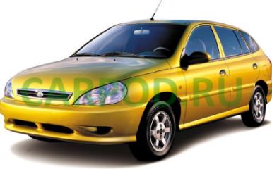 Предохранители и реле Kia Rio 1 (DC), 2000 - 2005