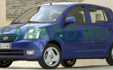 Предохранители и реле Kia Picanto 1 (SA), 2004 - 2011
