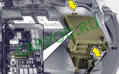 Предохранители и реле Kia Ceed 3 (CD), 2018 - 2022