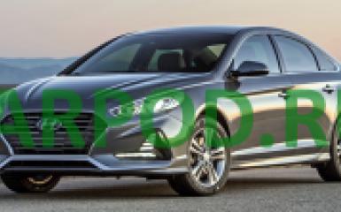 Предохранители и реле Hyundai Sonata 7 (LF), 2014 - 2020