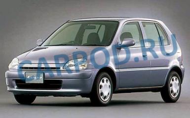 Предохранители и реле Honda Logo, 1996 - 2001