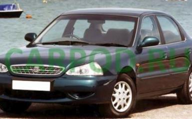Предохранители и реле Kia Clarus, 1995 - 2001