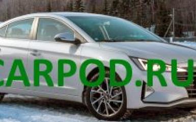 Предохранители Hyundai Elantra 6 (AD), 2015 - 2021