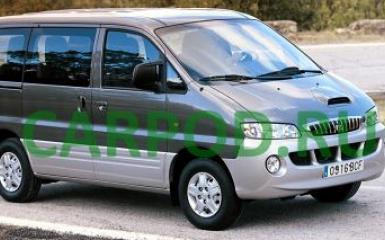Предохранители и реле Hyundai H1 (Starex), 1998 - 2007