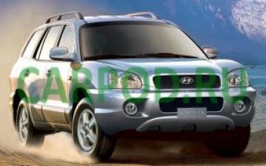 Предохранители и реле Hyundai Santa Fe (SM), 2000 - 2006