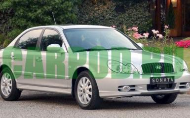 Предохранители и реле Hyundai Sonata (EF), 1998 - 2004