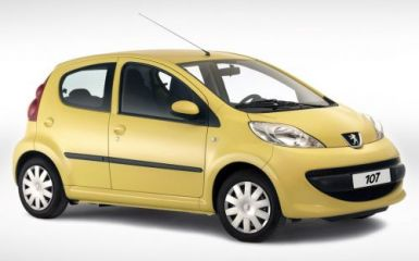 Предохранители Peugeot 107 (PN / PM), 2005 - 2015