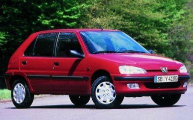 Предохранители Peugeot 106 (1A / 1C), 1991 - 2003